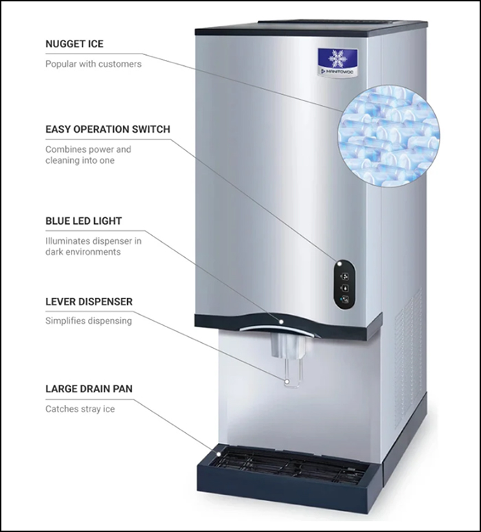 Ice Machine infographic CNF0202A